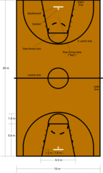 daniel lopez el baloncesto. Black Bedroom Furniture Sets. Home Design Ideas