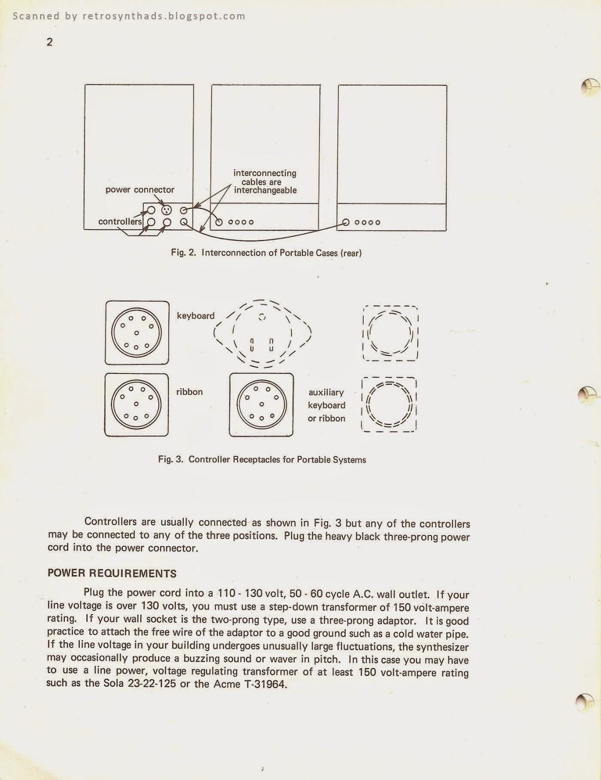 moog123manual70_p2 retro synth ads moog modular system i, ii and iii \