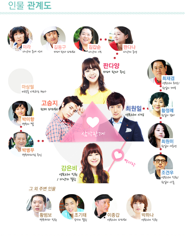 Lee donghae and son eun seo dating sim 3