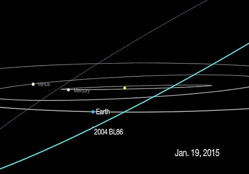 Asteroid_2004_BL86_passage_near_earth