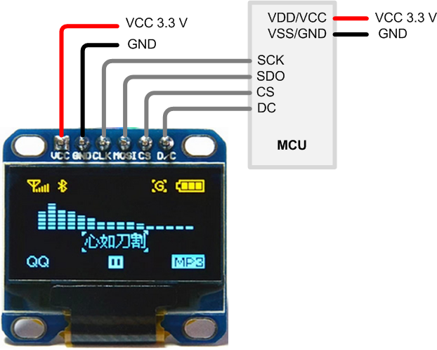 How to Use Graphic LCD 12864B on Arduino LinkSprite