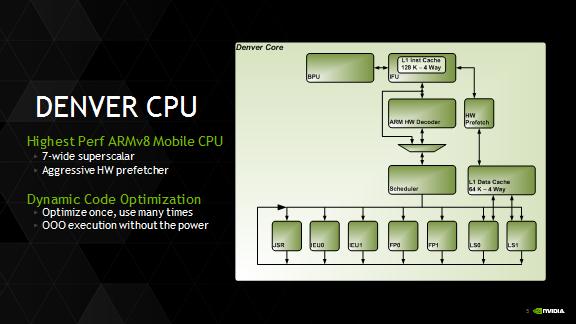 nVidia 64-bit Processor Features
