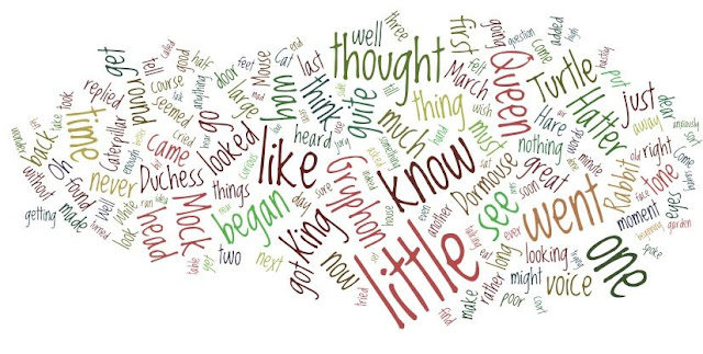 literature word cloud