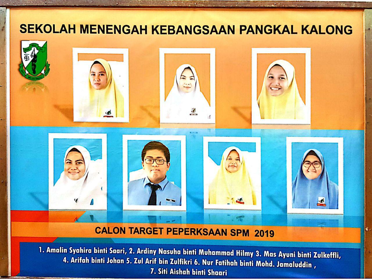 TARGET SPM 2019