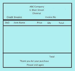 sample credit invoice, procedures vs functions