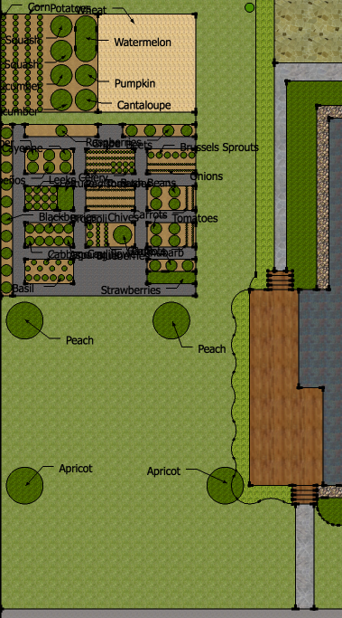 Backyard Homestead Layouts http://watson-homestead.blogspot.com/2012/03/garden-plan-2012.html