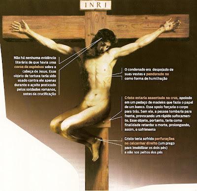Jesus na cruz - clique na imagem para ampliá-la