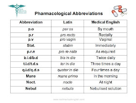 Qd meaning medical