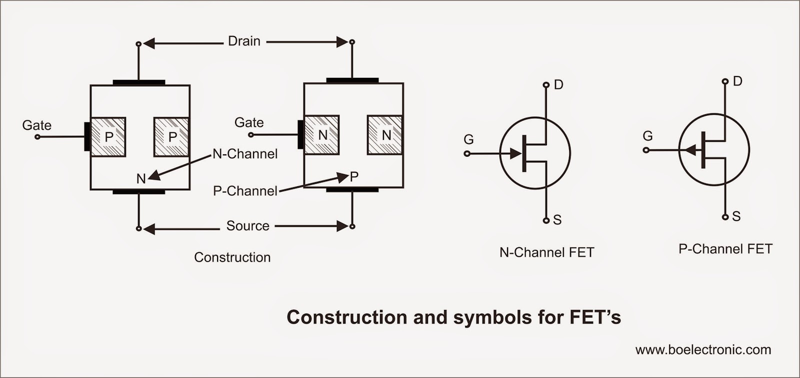 n channel fet schematic symbol the wiring diagram n channel fet schematic symbol vidim wiring diagram schematic