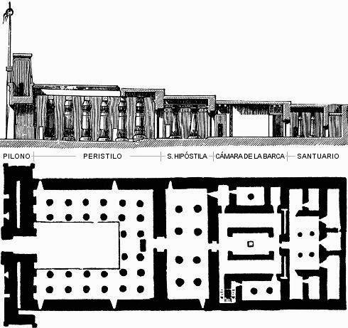 HISTORIA DEL ARTE. TEMAS Y SELECCIÓN DE IMÁGENES: Templo de Luxor