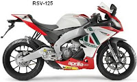Aprilia RSV 125