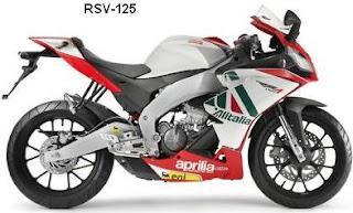 Aprilia RSV 125