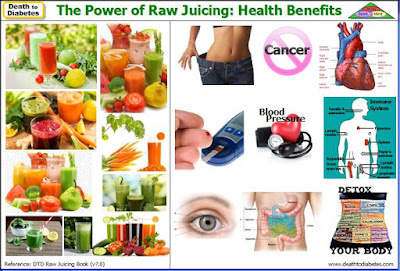 Power of Raw Juicing to Kickstart Health