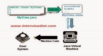 Jdk-6u23-windows-i586exe (jdk-6u23-windows-i586exe