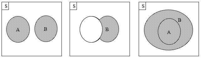 Kalkulus diagram venn matematika diskrit matematika diskrit ccuart Gallery