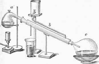 A Variety of Laboratory Apparatus and Their Uses