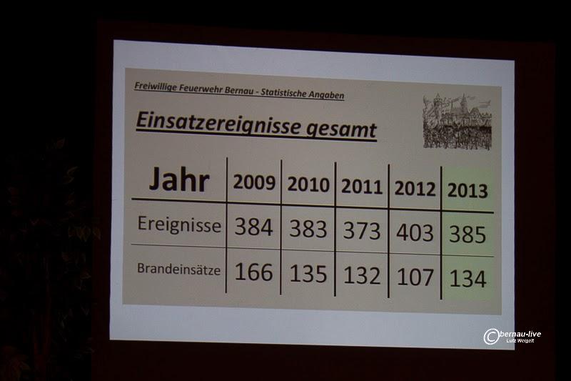 2014 02 15 jahreshauptversammlung+FFW+(14+von+26)