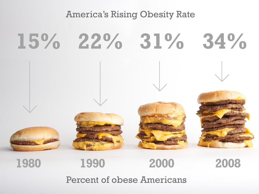 cheeseburgerbargraph.jpg