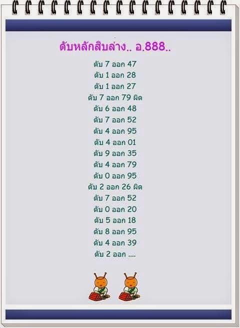 Thai lotto Down Cut Digit 16-07-2014
