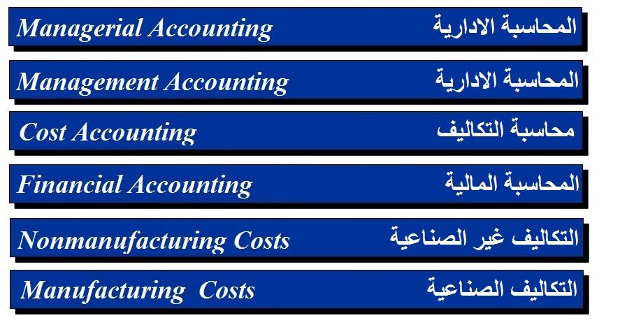 محاسبة متوسطة 2 pdf