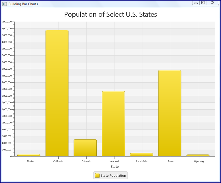 how to change stacked bar chart to horizatal ggplot