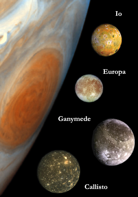 structure of planet jupiter - photo #35