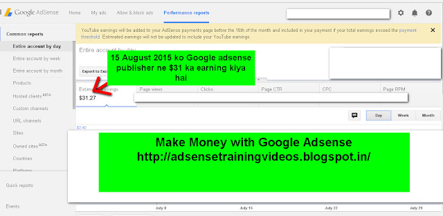 Google Adsense publisher ne 15 August 2015 ko $31 ka earning kiya hai-see screenshot
