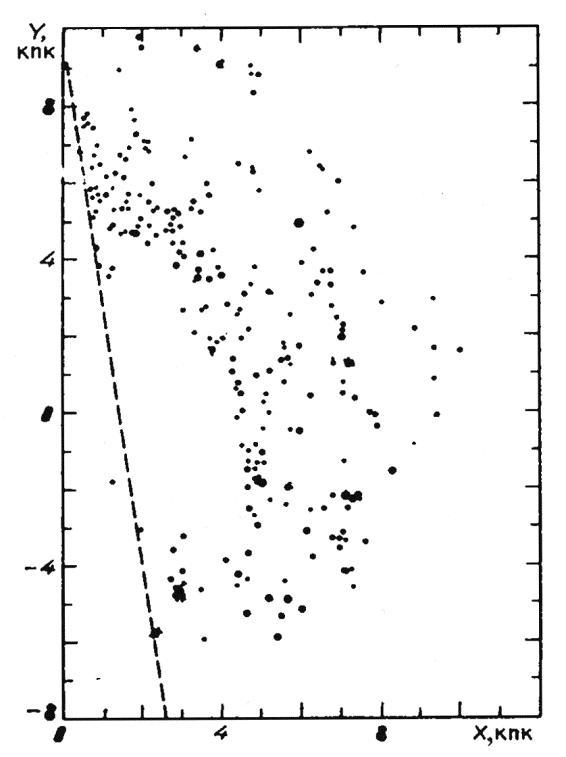 173] схема молекулярных