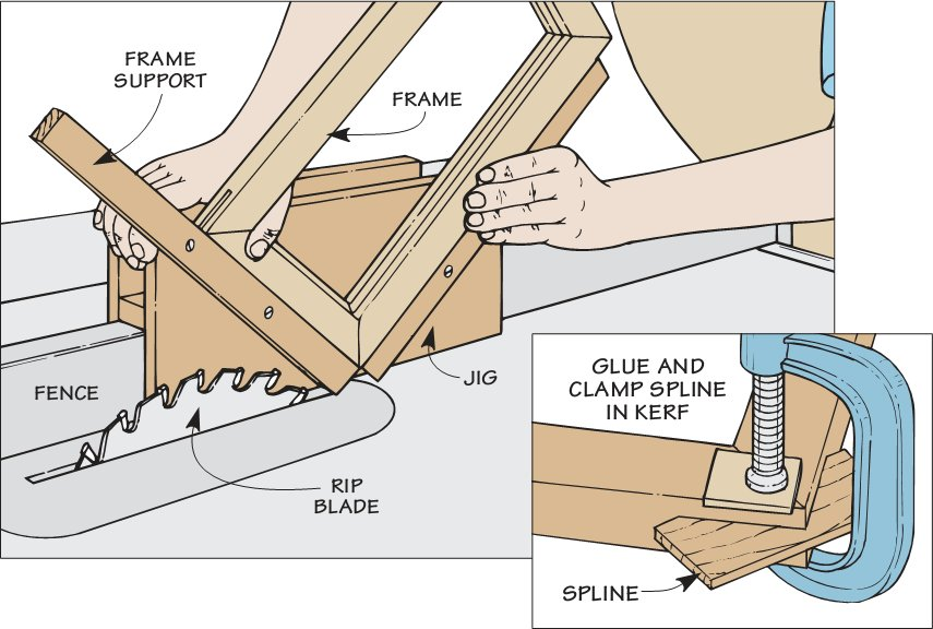 ASSEMBLY - Once the kerf is cut, you can glue in the spline. After ...