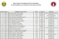 resultados cuadro de merito eo pnp 2013 escuela de oficiales eo pnp