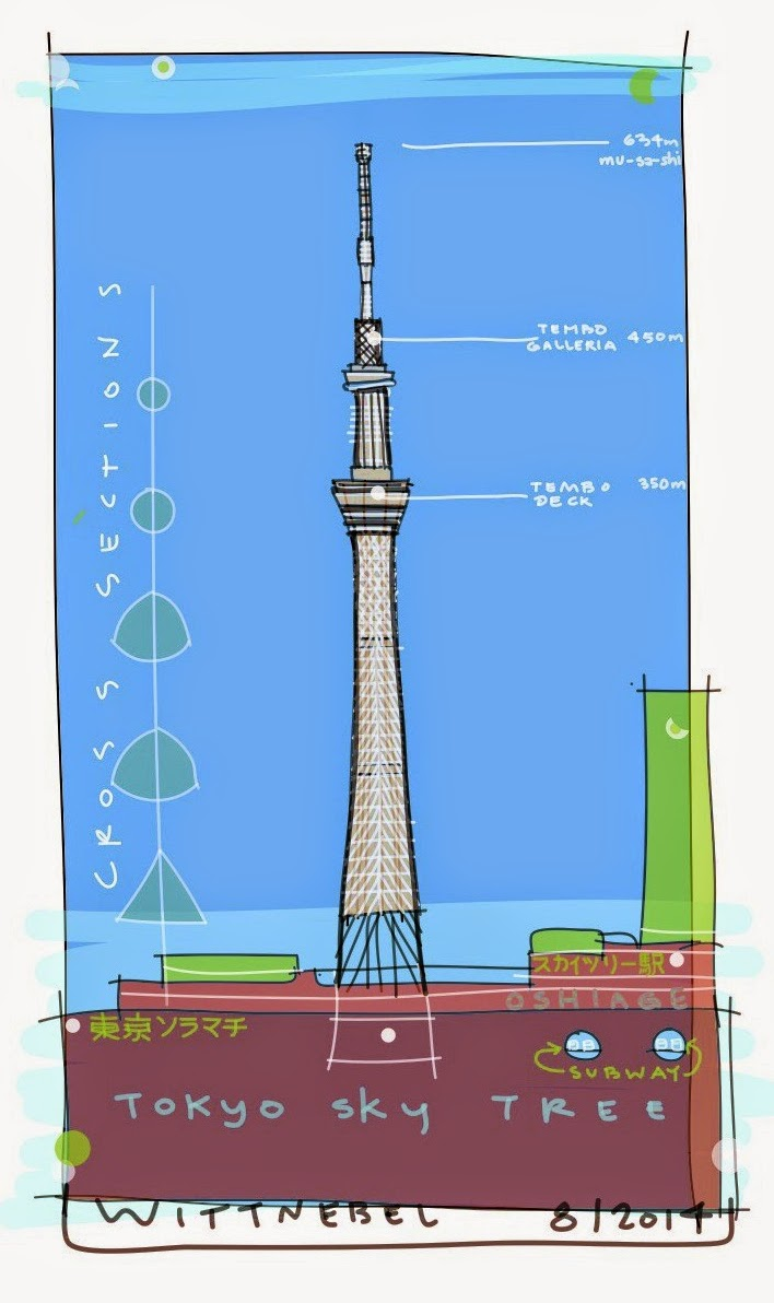 Tokyo Tower Drawing Tokyo Sky Tree The Tower And