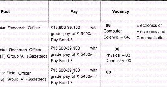 Cabinet secretariat recruitment 2015 apply online for 36 sfa mt field officer research - Cabinet secretariat govt of india ...