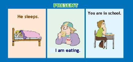 50 Contoh Kalimat Present Tense beserta artinya (Simple, Continous, Perfect, dan Perfect Continous)