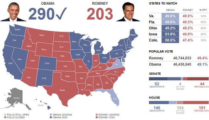 who should win the presidential election 2012 essay Because of this, a presidential candidate who win the popular vote is likely to lose if he lost in the electoral vote this happened in several occasions in the history if the united states one of the recent was the 2000 presidential election between bush and gore.