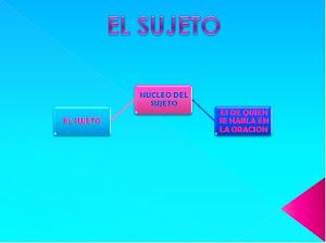 EL SUJETO