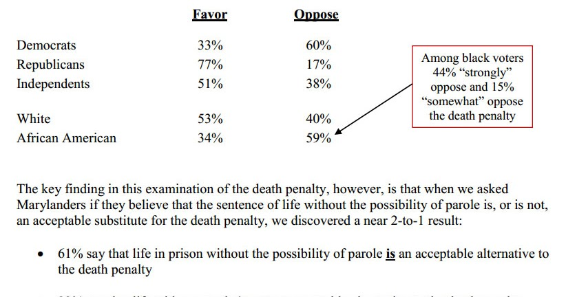 the debate over whether the death penalty is just or unjust Death penalty debate the debate over capital punishment essay - the debate over capital and in 1998, the murder rate had dropped to just over 500.
