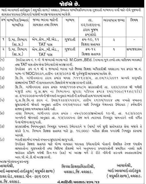 Valsad Teaching Jobs