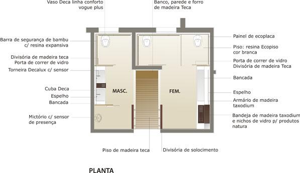 Construção ecológica Agosto 2013 -> Banheiro Feminino E Masculino Planta