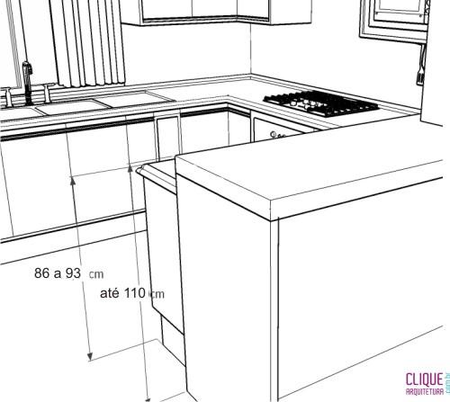Altura ideal para armario de cozinha v rios for Altura de armario