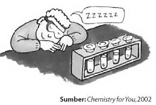 Reaksi yang terlalu lama dapat membosankan sehingga perlu ditambah katalis.