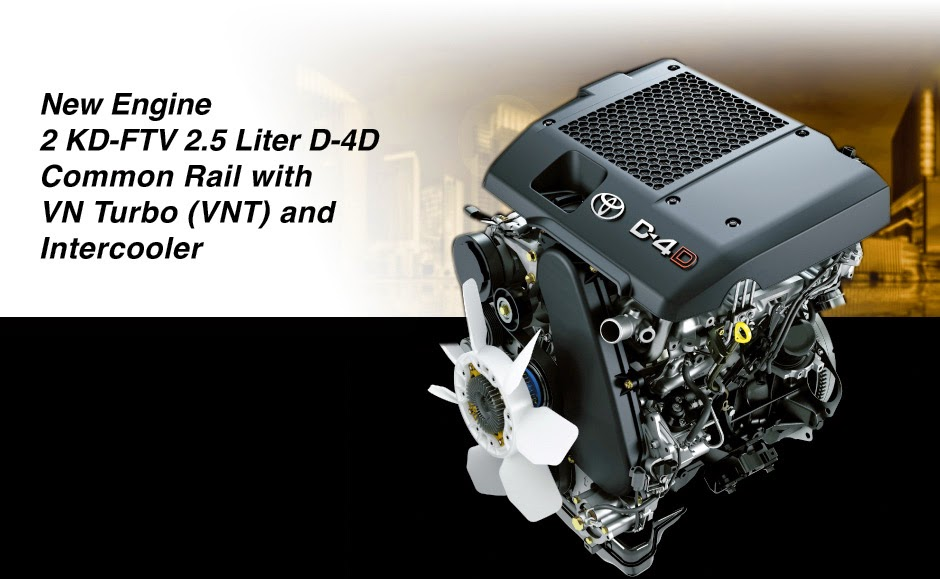 new-fortuner new engine