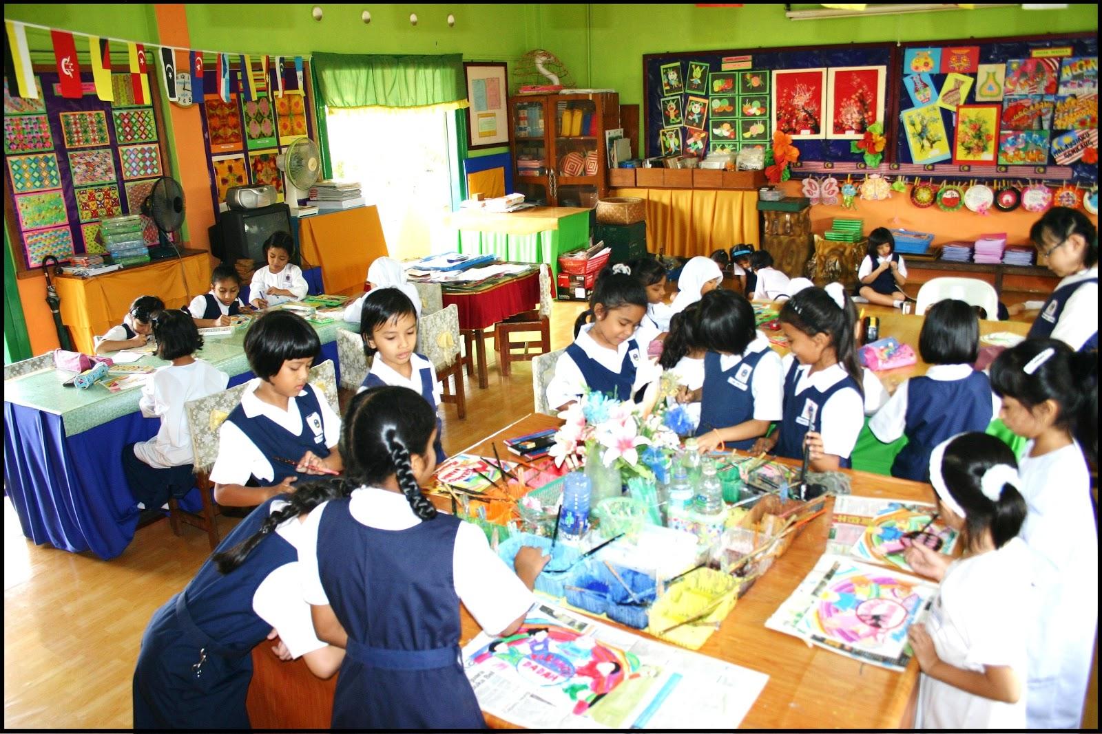 Pendidikan Dan Pengajaran Seni
