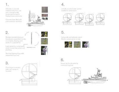 Floating-Homes-Designs