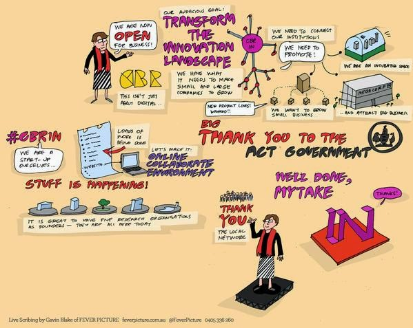 Live scribing of the CBR Innovation Network launch