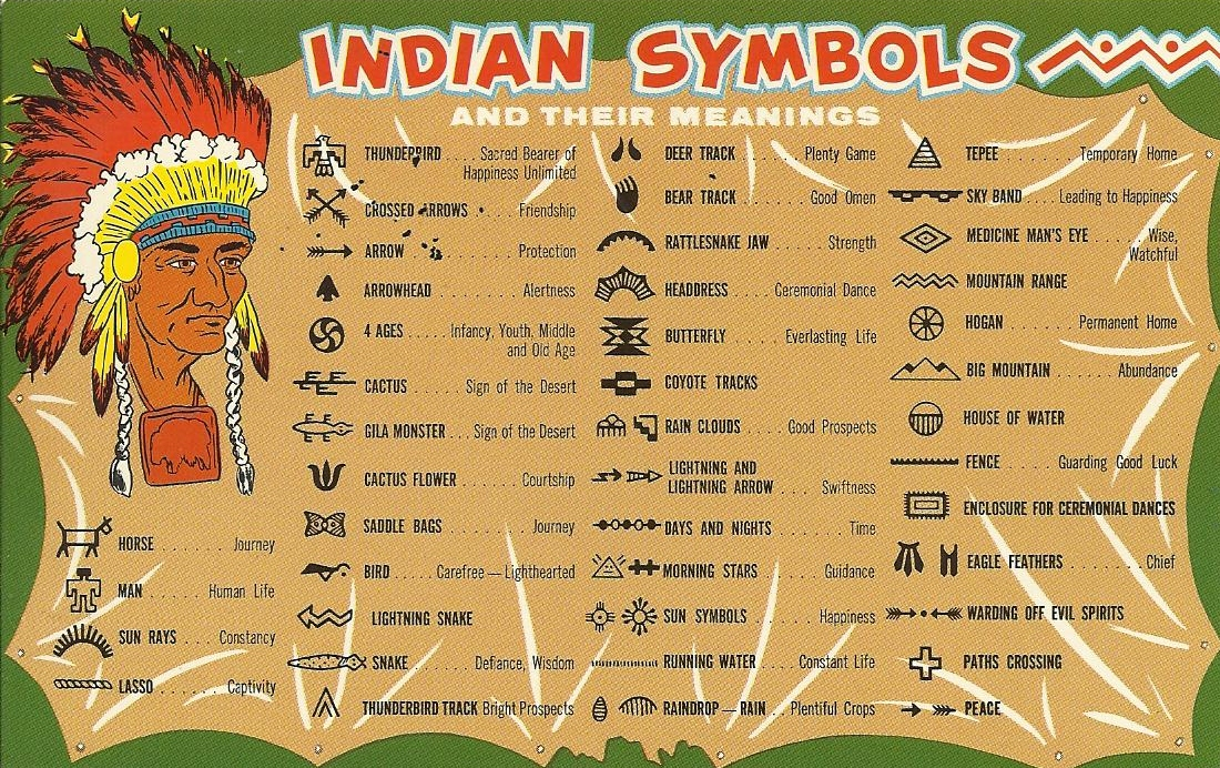 Images Of American Indian Symbols And Their Meanings Golfclub