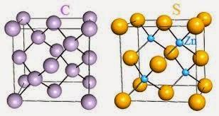Séries Td Cristallographie et cristallochimie smp s4 et smc s4