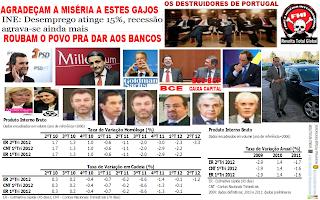 Economia, Portuguesa, Portugal, Grécia, UE, BCE, FMI, PSD, CDS, Governo, Resultado, Política, Instituto, Nacional, INE, Dados, Recessão, Máximo, Estatística