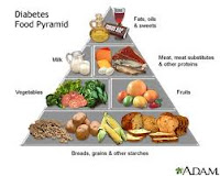 Food for diabetics
