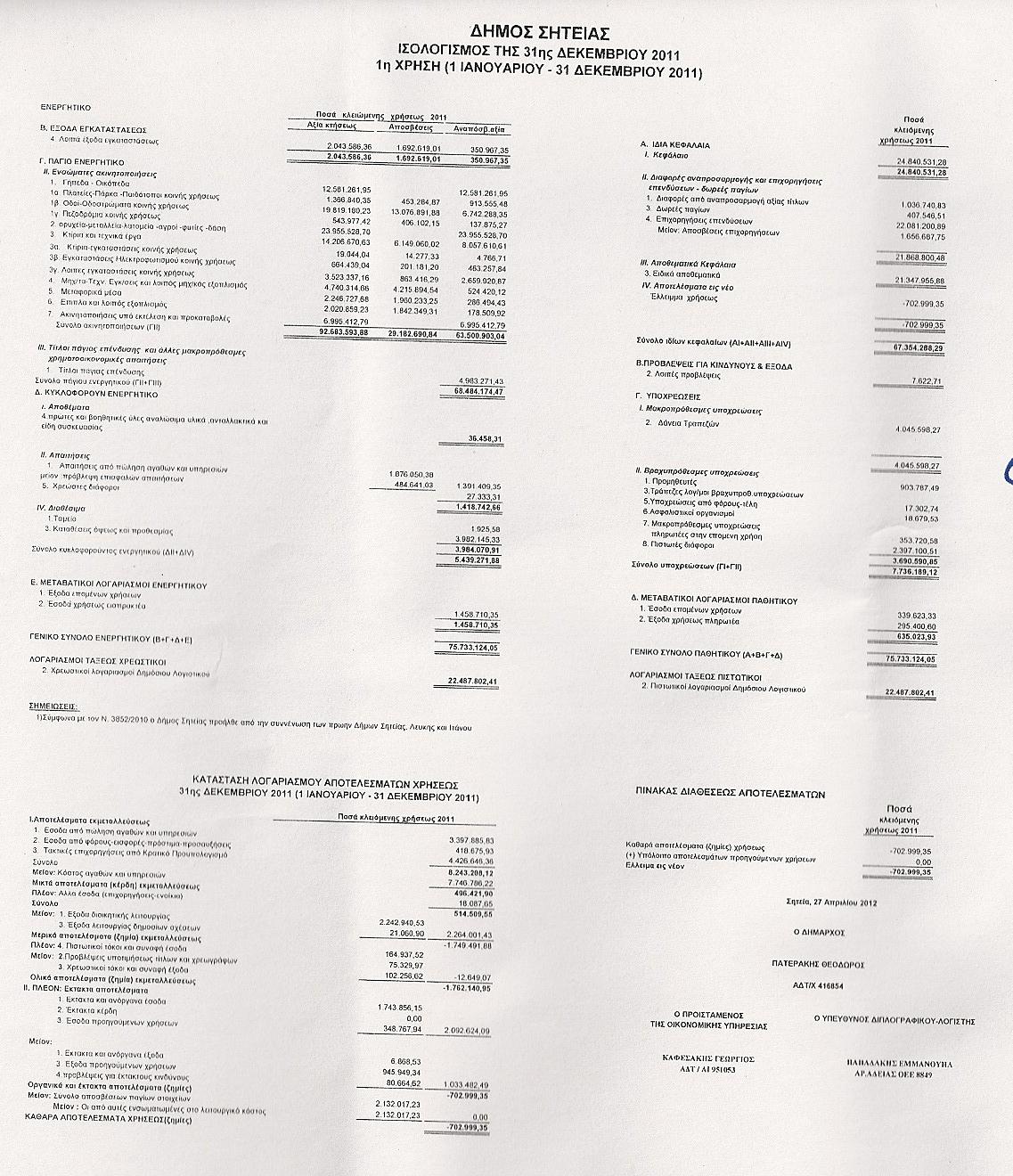 http://2.bp.blogspot.com/-0tJtpiR3u-c/UHJxtLi0zXI/AAAAAAAAB2M/c4S0tXU3SHE/s1600/%CF%83%CE%AC%CF%81%CF%89%CF%83%CE%B70003.jpg
