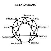 ARCHIVOS ENEAGRAMA